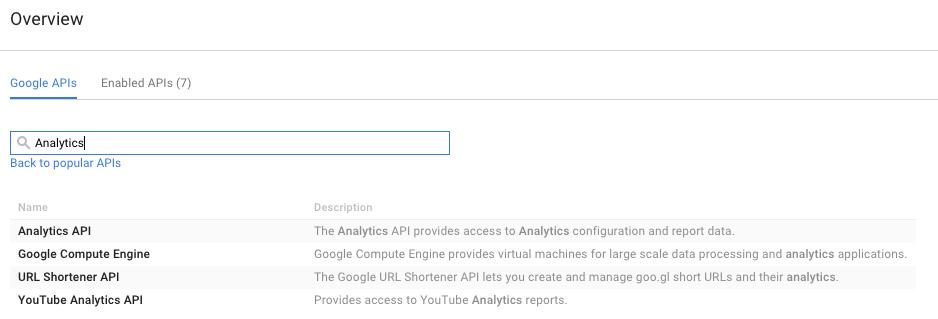 Getting credentials for Google Analytics API · Using Google
